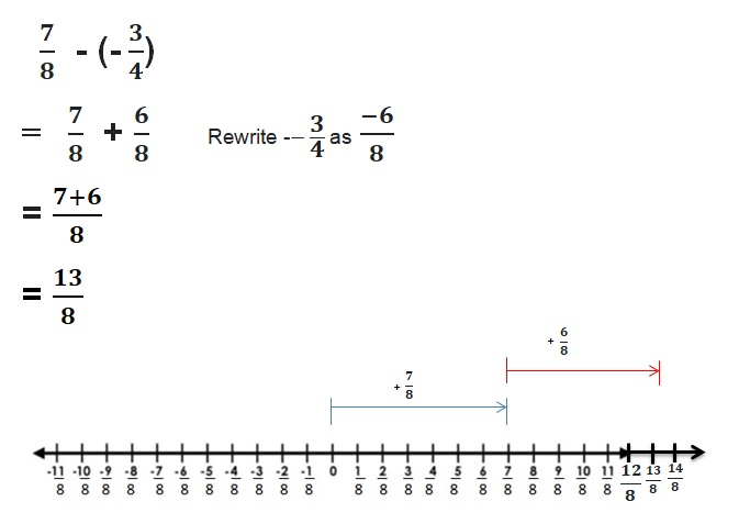 Big-Ideas-Math-Book-7th-Grade-Answer-Key-Chapter-1-Adding-and-Subtracting-Rational-Numbers-1.5-Lesson-Question-14