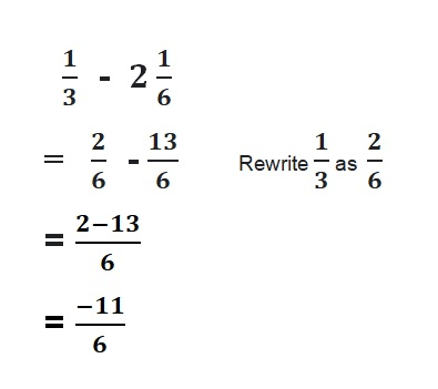 Big-Ideas-Math-Book-7th-Grade-Answer-Key-Chapter-1-Adding-and-Subtracting-Rational-Numbers-1.5-Lesson-Question-15