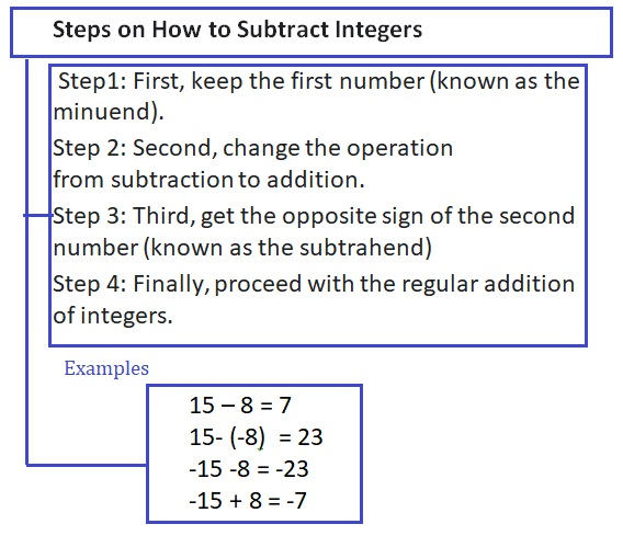 Big-Ideas-Math-Book-7th-Grade-Answer-Key-Chapter-1-Adding-and-Subtracting-Rational-Numbers-Adding-and-Subtracting-Rational-Numbers-Chapter-Review-Graphic-Organizers-6