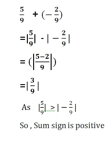 Big-Ideas-Math-Book-7th-Grade-Answer-Key-Chapter-1-Adding-and-Subtracting-Rational-Numbers-Subtracting-Integers-Homework-Practice-1.4-Question-1