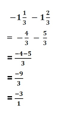 Big-Ideas-Math-Book-7th-Grade-Answer-Key-Chapter-1-Adding-and-Subtracting-Rational-Numbers-Subtracting-Rational-Numbers-Homework-Practice-1.5-Question-12