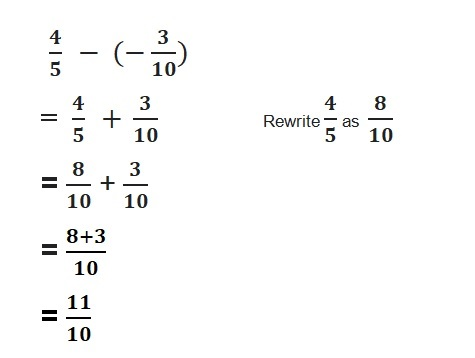 Big-Ideas-Math-Book-7th-Grade-Answer-Key-Chapter-1-Adding-and-Subtracting-Rational-Numbers-Subtracting-Rational-Numbers-Homework-Practice-1.5-Question-14