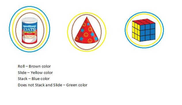 Big-Ideas-Math-Book-Grade-K-Answer-Key-Chapter-12-Identify-Three-Dimensional Shapes-Lesson-12.2-Describe-Three-Dimensional-Shapes-Apply-and-Grow-Practice-Question-2