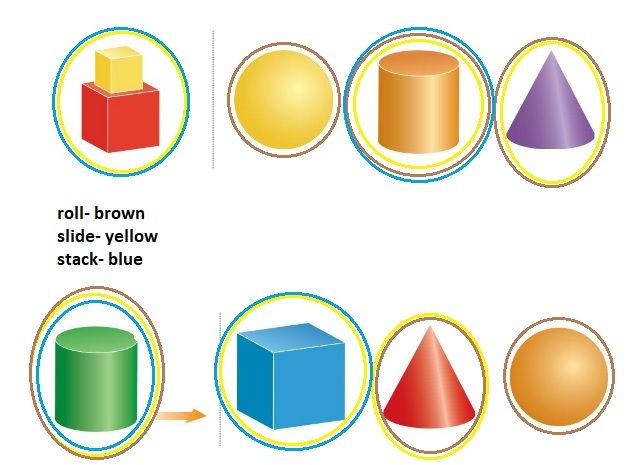 Big-Ideas-Math-Book-Grade-K-Answer-Key-Chapter-12-Identify-Three-Dimensional Shapes-Lesson-12.2-Describe-Three-Dimensional-Shapes-Explore-and-Grow