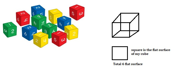 Big-Ideas-Math-Book-Grade-K-Answer-Key-Chapter-12-Identify-Three-Dimensional Shapes- Lesson-12.3-Cubes-and-Spheres- Think-and-Grow-Modeling-Real-Life