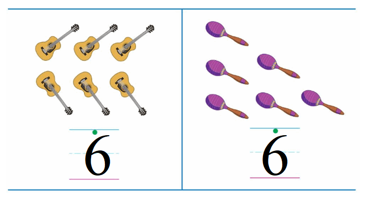 Big-Ideas-Math-Book-Grade-K-Answer-Key-Chapter 3-Count-and-Write-Numbers-6 to 10-Lesson 3.1 -Think and Grow...