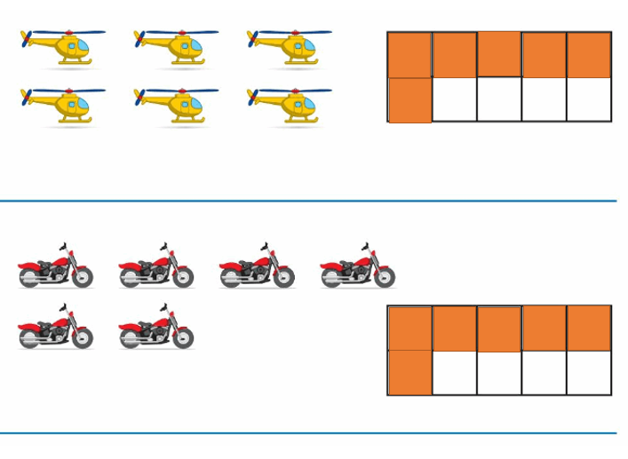 Big-Ideas-Math-Book-Grade-K-Answer-Key-Chapter 3-Count-and-Write-Numbers-6 to 10-Lesson 3.1 -Think and Grow