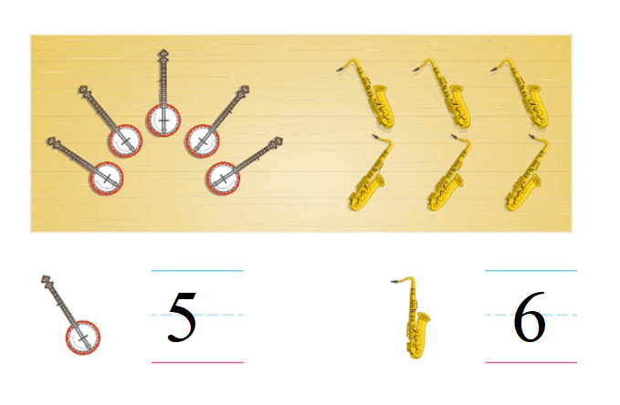 Big-Ideas-Math-Book-Grade-K-Answer-Key-Chapter 3-Count-and-Write-Numbers-6 to 10-Lesson 3.1 -Understand and Write 6 Homework & Practice 3.2.5