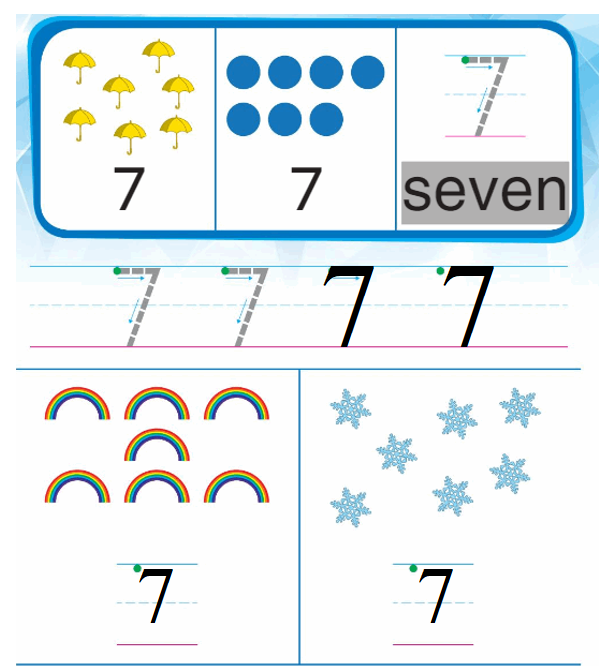Big-Ideas-Math-Book-Grade-K-Answer-Key-Chapter 3-Count-and-Write-Numbers-6 to 10-Lesson 3.4 Understand and Write 7-Think and Grow
