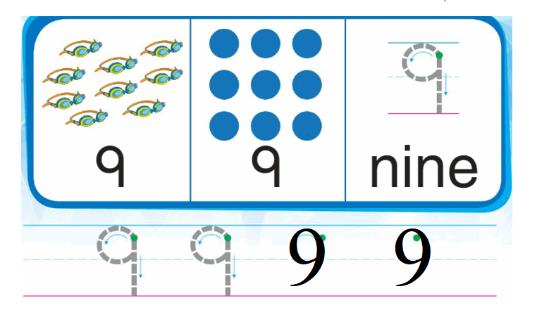 Big-Ideas-Math-Book-Grade-K-Answer-Key-Chapter 3-Count-and-Write-Numbers-6 to 10-Lesson 3.7 Model and Count 9-Lesson 3.8 Understand and Write 9-Think and Grow