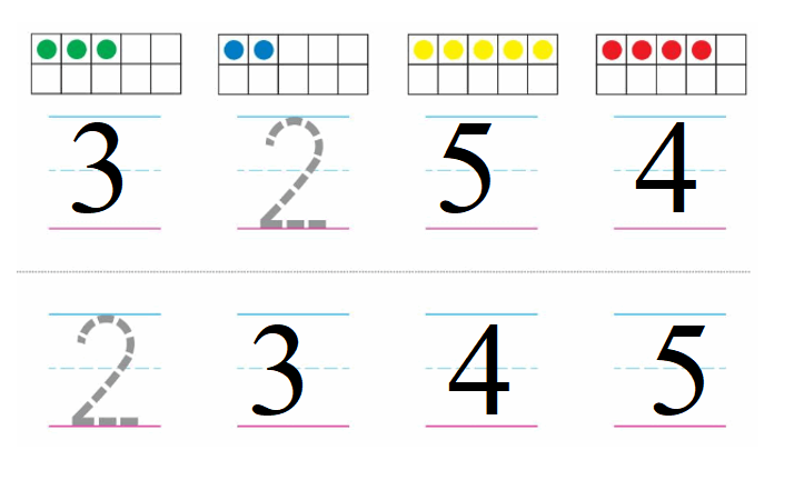 Big-Ideas-Math-Book-Grade-K-Answer-Key-Chapter 3-Count-and-Write-Numbers-6 to 10-Lesson-Lesson 3.10 Understand and Write 10-Apply and Grow-Practice1