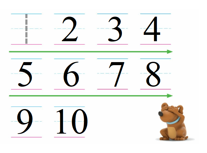 Big-Ideas-Math-Book-Grade-K-Answer-Key-Chapter 3-Count-and-Write-Numbers-6 to 10-Lesson-Lesson 3.10 Understand and Write 10-Count and Order Numbers to 10 Homework & Practice 3.11.3