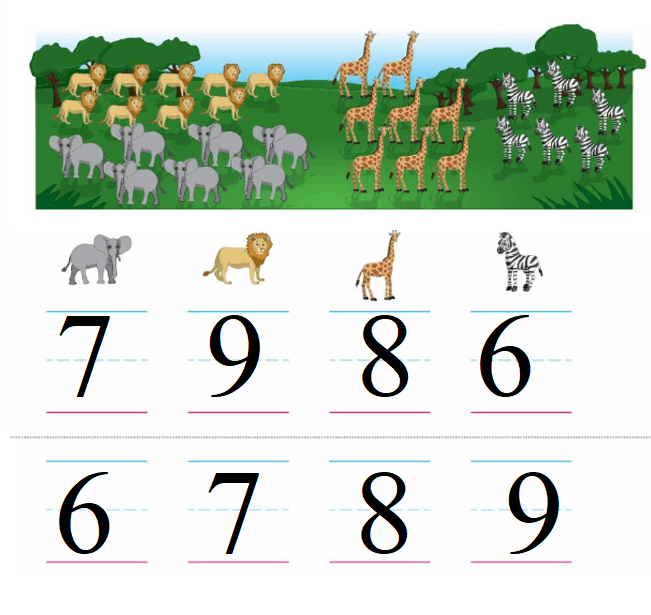 Big-Ideas-Math-Book-Grade-K-Answer-Key-Chapter 3-Count-and-Write-Numbers-6 to 10-Lesson-Lesson 3.10 Understand and Write 10-Count and Write Numbers 6 to 10 Performance Task