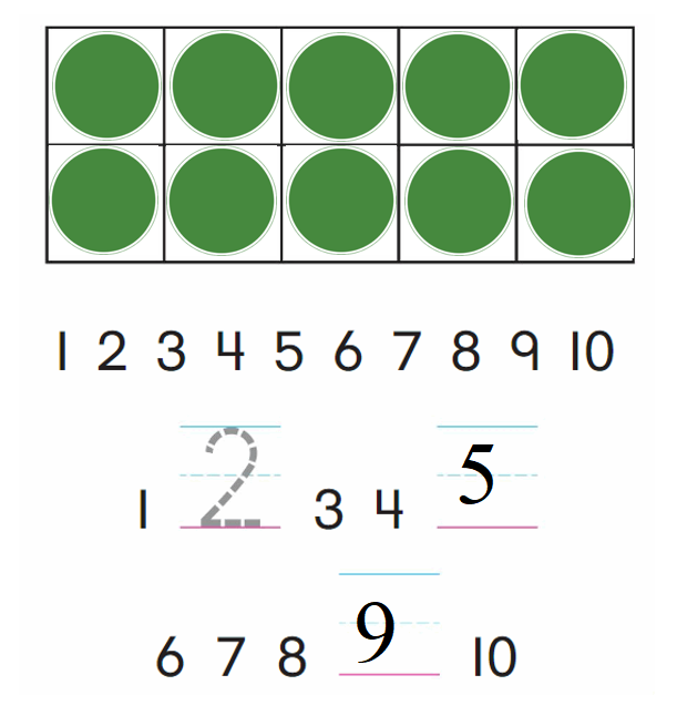 Big-Ideas-Math-Book-Grade-K-Answer-Key-Chapter 3-Count-and-Write-Numbers-6 to 10-Lesson-Lesson 3.10 Understand and Write 10-Lesson 3.11 Count and Order Numbers to 10