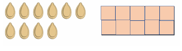 Big-Ideas-Math-Book-Grade-K-Answer-Key-Chapter 3-Count-and-Write-Numbers-6 to 10-Lesson-Lesson 3.9 Model and Count 10-Apply and Grow-Practice1