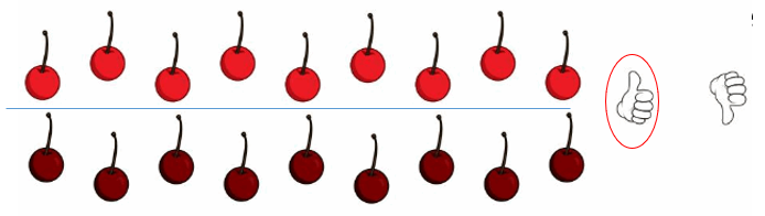 Big-Ideas-Math-Book-Grade-K-Answer-Key-Chapter-4-4.5-4.1 Compare Groups to 1o by Matching1