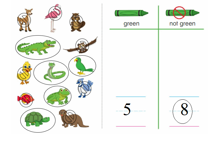 Big-Ideas-Math-Book-Grade-K-Answer-Key-Chapter-4-4.5-4.3 Compare Numbers to 10.11.