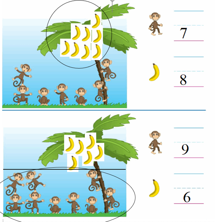 Big-Ideas-Math-Book-Grade-K-Answer-Key-Chapter-4-Compare-Numbers-to-10-Compare Numbers to 10 Vocabulary