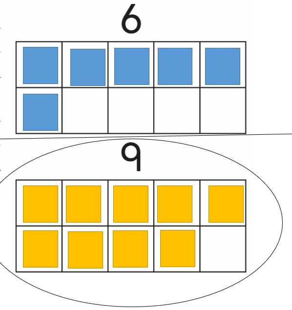 Big-Ideas-Math-Book-Grade-K-Answer-Key-Chapter-4-Lesson 4.3