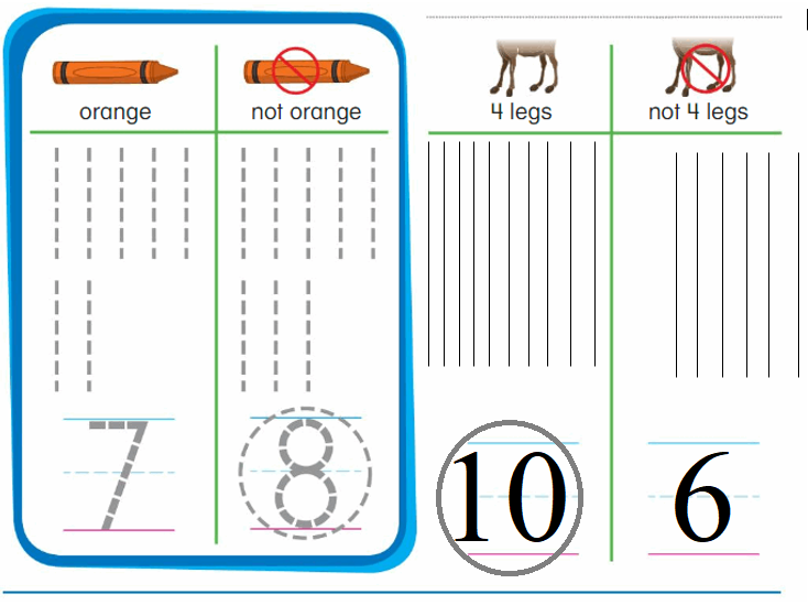 Big-Ideas-Math-Book-Grade-K-Answer-Key-Chapter-4-Lesson 4.5-Classify-and-Compare-by-Counting-Think-and-Grow...
