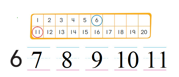 Big-Ideas-Math-Book-Grade-K-Answer-Key-Chapter-9-Count-and-Compare-Numbers-to-20-9.4-Apply and Grow-Practice2.