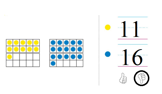 Big-Ideas-Math-Book-Grade-K-Answer-Key-Chapter-9-Count-and-Compare-Numbers-to-20-9.6 Compare Numbers to 20.8