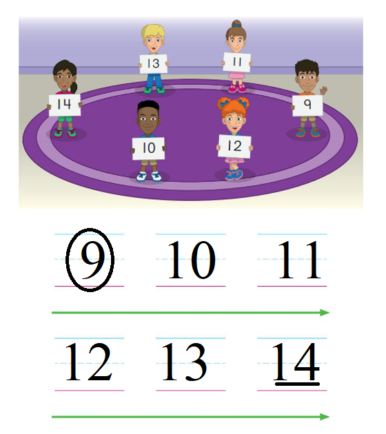 Big-Ideas-Math-Book-Grade-K-Answer-Key-Chapter-9-Count-and-Compare-Numbers-to-20-Lesson 9.5-Order Numbers to 20-Think and Grow-Modeling Real Life