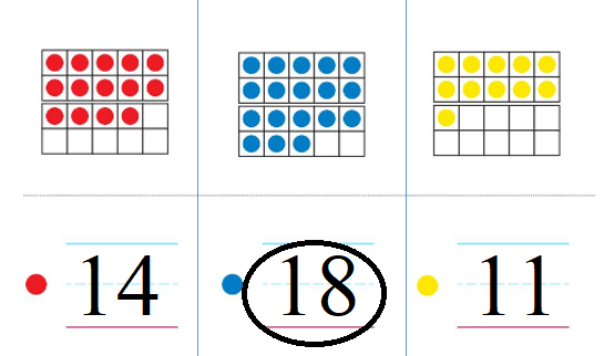 Big-Ideas-Math-Book-Grade-K-Answer-Key-Chapter-9-Count-and-Compare-Numbers-to-20-Lesson 9.6 Compare Numbers to 20-Think and Grow