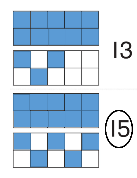 Big-Ideas-Math-Book-Grade-K-Answer-Key-Chapter-9-Count-and-Compare-Numbers-to-20-Lesson 9.6 Compare Numbers to 20