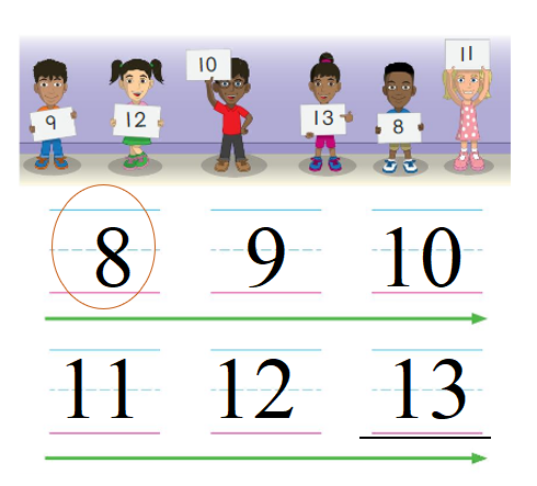 Big-Ideas-Math-Book-Grade-K-Answer-Key-Chapter-9-Count-and-Compare-Numbers-to-20-Lesson 9.6 Count and Compare Numbers to 20 -9.5 Order Numbers to 20.7