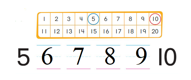 Big-Ideas-Math-Book-Grade-K-Answer-Key-Chapter-9-Count-and-Compare-Numbers-to-20-Lesson 9.6 Count and Compare Numbers to 20 -Chapter-9.4 Count Forward from Any Number to 20-Count to Find How Many.5