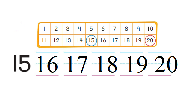Big-Ideas-Math-Book-Grade-K-Answer-Key-Chapter-9-Count-and-Compare-Numbers-to-20-Lesson 9.6 Count and Compare Numbers to 20 -Chapter-9.4 Count Forward from Any Number to 20-Count to Find How Many.6