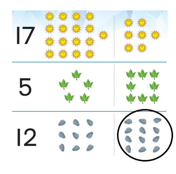 Big-Ideas-Math-Book-Grade-K-Answer-Key-Chapter-9-Count-and-Compare-Numbers-to-20-Think and Grow-Lesson 9.3 Count to Find How Many-Think and Grow