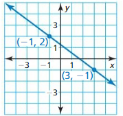 Big Ideas Math Geometry Answers Chapter 3 Parallel and Perpendicular Lines 1