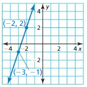Big Ideas Math Geometry Answers Chapter 3 Parallel and Perpendicular Lines 2