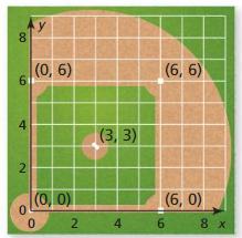 Big Ideas Math Geometry Solutions Chapter 1 Basics of Geometry 102