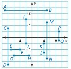 Big Ideas Math Geometry Solutions Chapter 1 Basics of Geometry 206