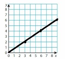 Big Ideas Math Grade 6 Ch 6 Answer Key img_16