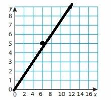 Big Ideas Math Grade 6 Ch 6 Answer Key img_17