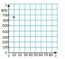 Big Ideas Math Grade 6 Ch 6 Answer Key img_18