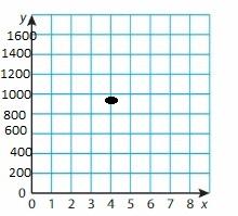 Big Ideas Math Grade 6 Ch 6 Answer Key img_19