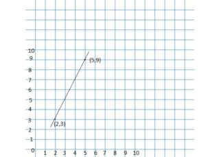 Big Ideas Math Grade 6 Chapter 1 Numerical Expressions and Factors img_2