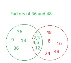 Big Ideas Math Grade 6 Chapter 1 Numerical Expressions and Factors img_3