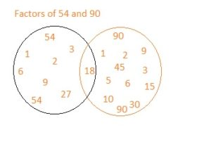 Big Ideas Math Grade 6 Chapter 1 Numerical Expressions and Factors img_6