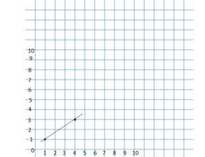 Big Ideas Math Grade 6 Chapter 1 img_1