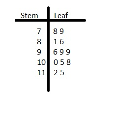 Big Ideas Math Grade 6 Chapter 10 Data Displays img_13