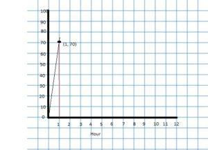 Big Ideas Math Grade 6 Chapter 3 Ratios and Rates Img_1