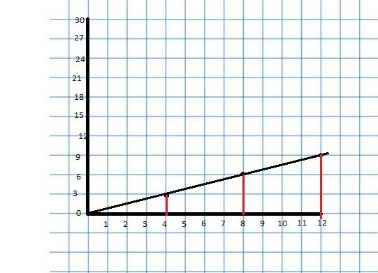 Big Ideas Math Grade 6 Chapter 3 Ratios and Rates Img_11