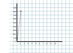Big Ideas Math Grade 6 Chapter 3 Ratios and Rates Img_3