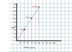 Big Ideas Math Grade 6 Chapter 3 Ratios and Rates Img_4